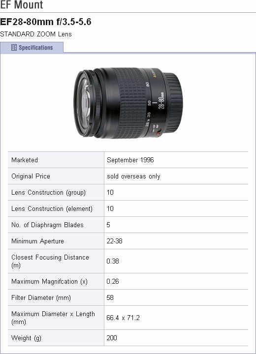 Объектив Canon 28-80/ 3.5-5.6