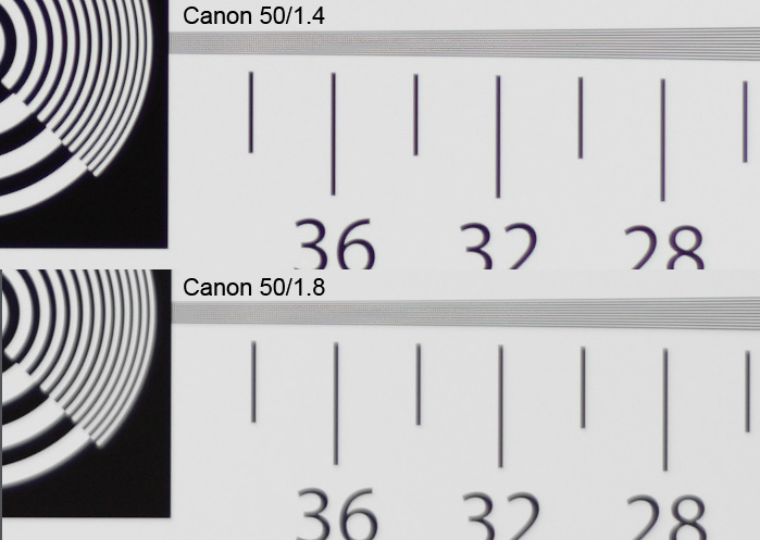 CANON EF 50 mm f/1.4 USM vs CANON EF 50 mm f/1.8 - фотографическая мира