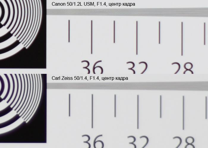CARL ZEISS 1.4/50 Planar T* ZE vs Canon 50/1.2 L USM, центр кадра - фотографическая мира