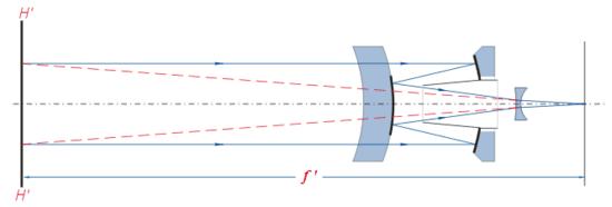Пример схемы зеркально-линзового объектива (автор: википедия)