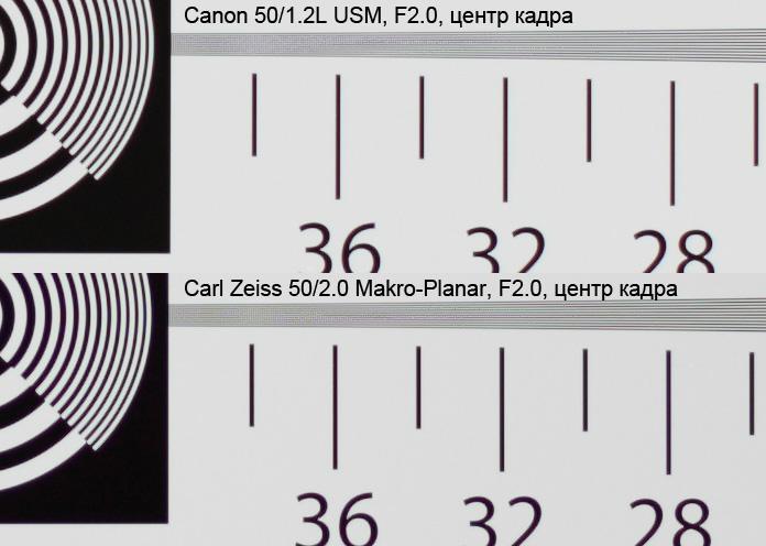 Carl Zeiss 50mm f/2.0 Makro-Planar T* ZE vs Canon 50/1.2L USM - фотографическая мира, центр кадра